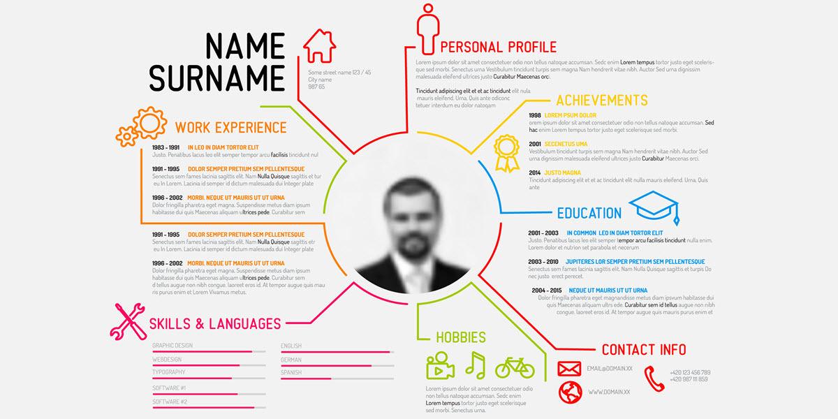 Es importante tener mi CV en otro idioma? – Universidad Privada ...